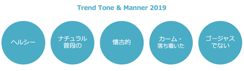 Trend Tone & Manner 2019
